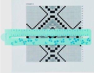 chart marker
